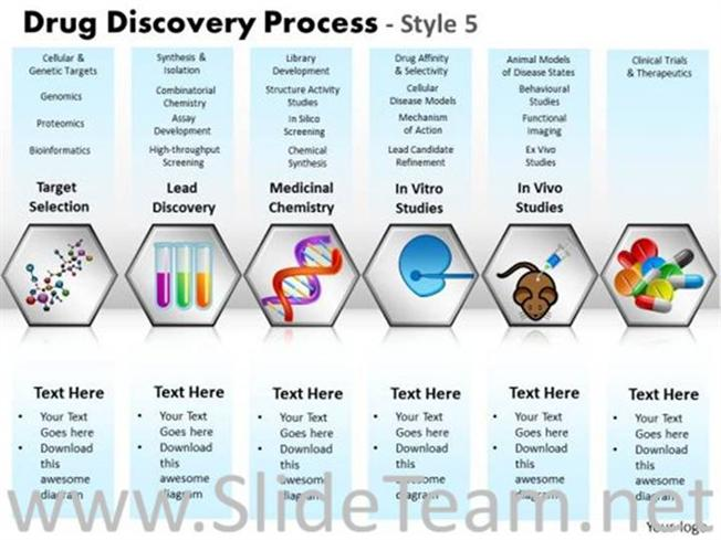 drug discovery ppt design-powerpoint diagram, Powerpoint templates