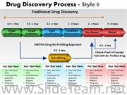 Drug Discovery PPT Diagram