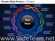 12 Stages Circular Chain PPT Theme