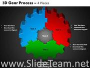 3d Gear Process PPT Theme