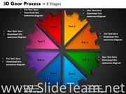 8 Stages Gears Process Chart