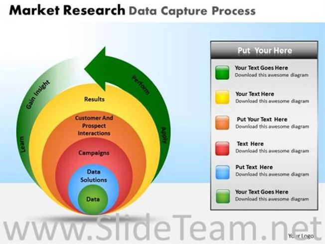 Stacked global market research process chart powerpoint diagram sciox Choice Image
