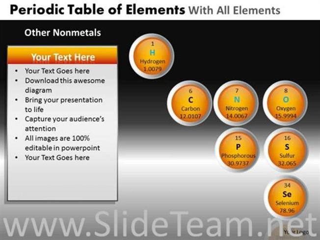 Circle Of Elements Ppt Layout Powerpoint Diagram