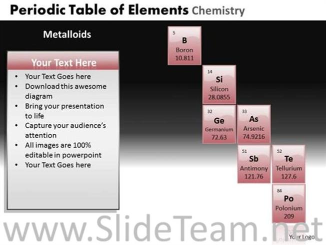 Chemistry Elements Periodic Table Powerpoint Diagram