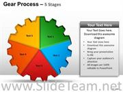 5 Stages Gears Circular Process