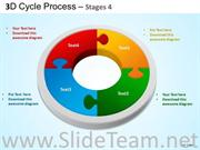 Cycle Process Flow PPT Design