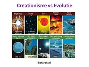 Creationisme vs Evolutie
