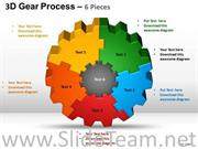 3D Gear Process For Business Process