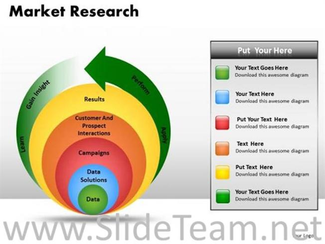 Stacked Concentric Circles Business Process 6 Stages Powerpoint Diagram