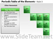 Ranking Of Elements PPT Layout