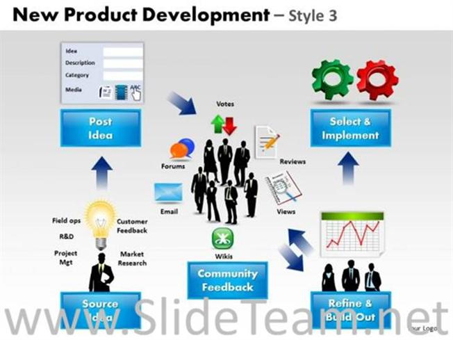 Stages Of Product Development Powerpoint Diagram