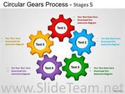 Circular Gears Process 5 Stages