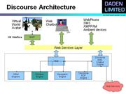 Discourse Architecture