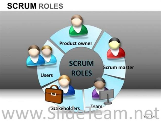 Scrum Diagram Ppt Scrum Roles Stakeholder Ppt