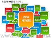 Techniques Of Social Network