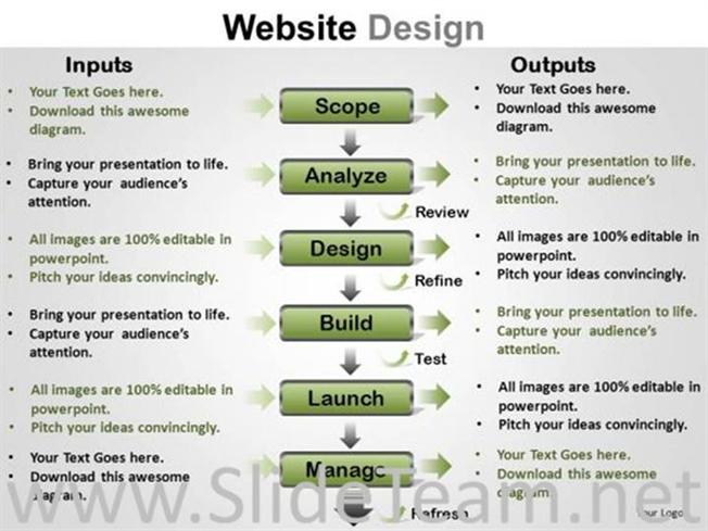 vertical process 6 steps for website design powerpoint diagram