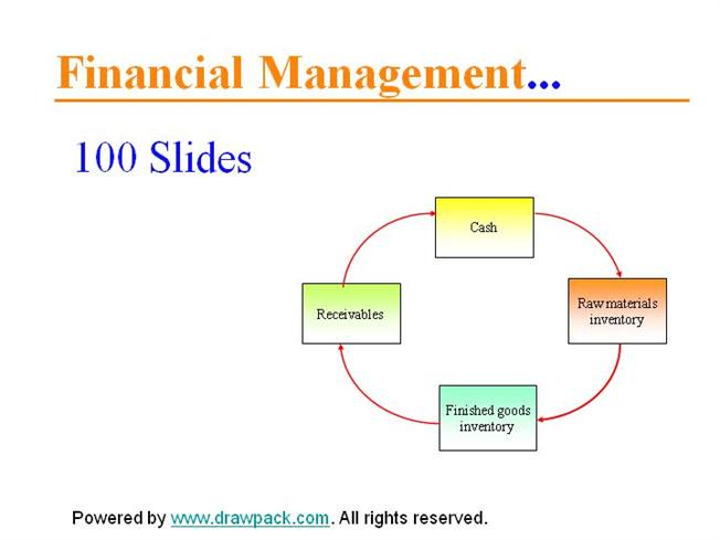 Diagram Financial Management Library Of Wiring Diagram
