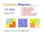 Positioning Diagrams for business presentations