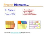 Process Diagrams for business presentations