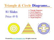 Triangle & Circle Diagrams for business presentations