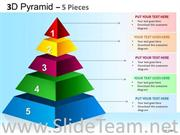 Independent Business 3D Pyramid With 5 Stages