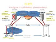 DHCP-redes