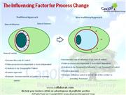 Influencing Factor for Process Change