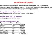 Amrapali heartbeat city Sector 129 Noida Enquiry 9999998661