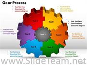 6 Staged Gear Process For Business Cycle