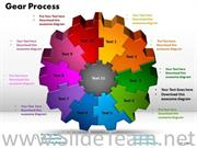 10 Staged Business Gear Process For Control