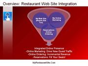 MyRestaurantSite.com 2 Minute Tour