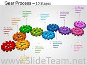 10 Stages Gears Design Process