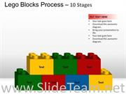 Lego Blocks Process 7 Stages