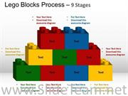 9 Stages Lego Blocks Process