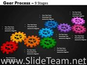 Gears Moving Process PPT Design
