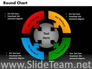 3D Circular Process Chart 4 stages Business Concept