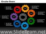 Circular Gears Growth Process Chart