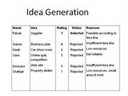 Idea Generation