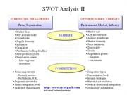 SWOT Analysis II business diagram