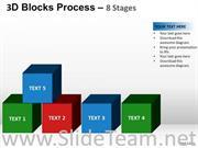 5 Stages As Blocks Process