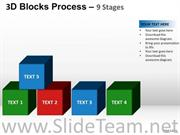 5 Stages Company Blocks Process