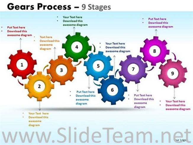 8672_635128182527438750 1 effective teamwork and motivation with 9 stages of gear process
