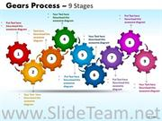 Effective Teamwork And Motivation With 9 stages of gear process diagram