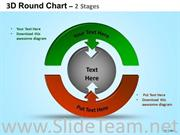 2 Stages Round Chart