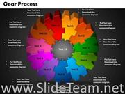 Gears In Process PPT Chart