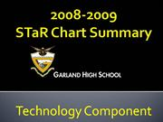 garland high school star rating