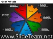 7 Staged Gear Process For Process Flow