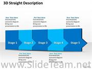 5 Staged Business Flow Diagram