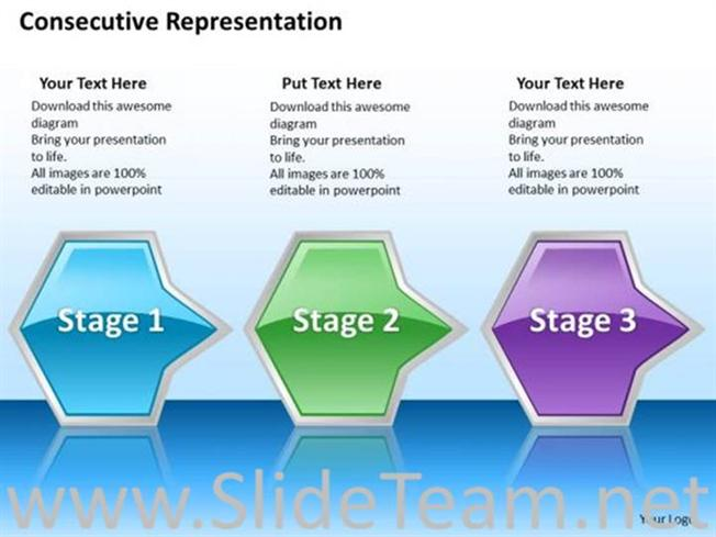 Stages of business plan