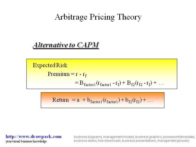 Arbitrage pricing theory business diagram authorstream download post to toneelgroepblik Choice Image